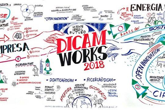 DICAM WORKS 2018
